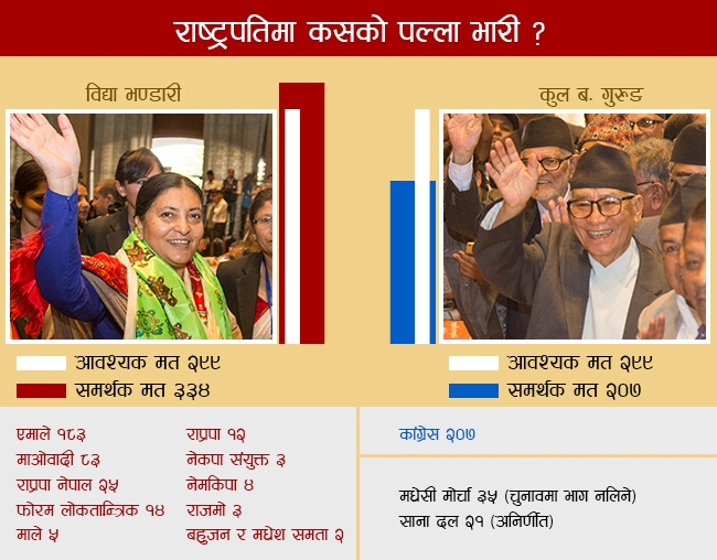 Bidhya-bhandari-kul-bahadur